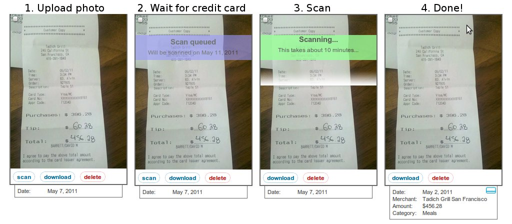 automatic receipt scanning and receipt OCR